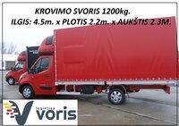 Pervežame krovinius Alytus-Kaunas-Alytus, bei visoje Lietuvoje.