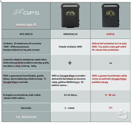 GPS sekimo įranga, nemokamas sekimo serveris