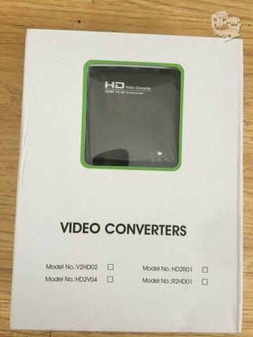 Is HDMI i RCA